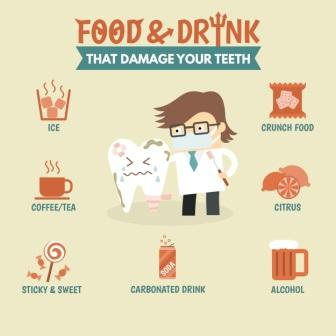 Dental Tips for Oral Hygiene